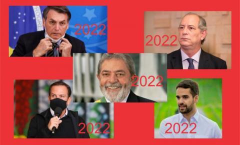 BOLSONARO NÃO DEVE SE PREOCUPAR COM LULA EM 2022